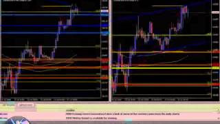 Spike UK Retail Sales m m 07 23 09   Forex Live Trading   News Academy