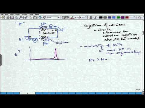 Mod-04 Lec-39 Organic Light Emitting Diodes