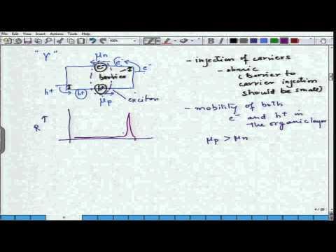 Mod-04 Lec-39 Organic Light Emitting Diodes