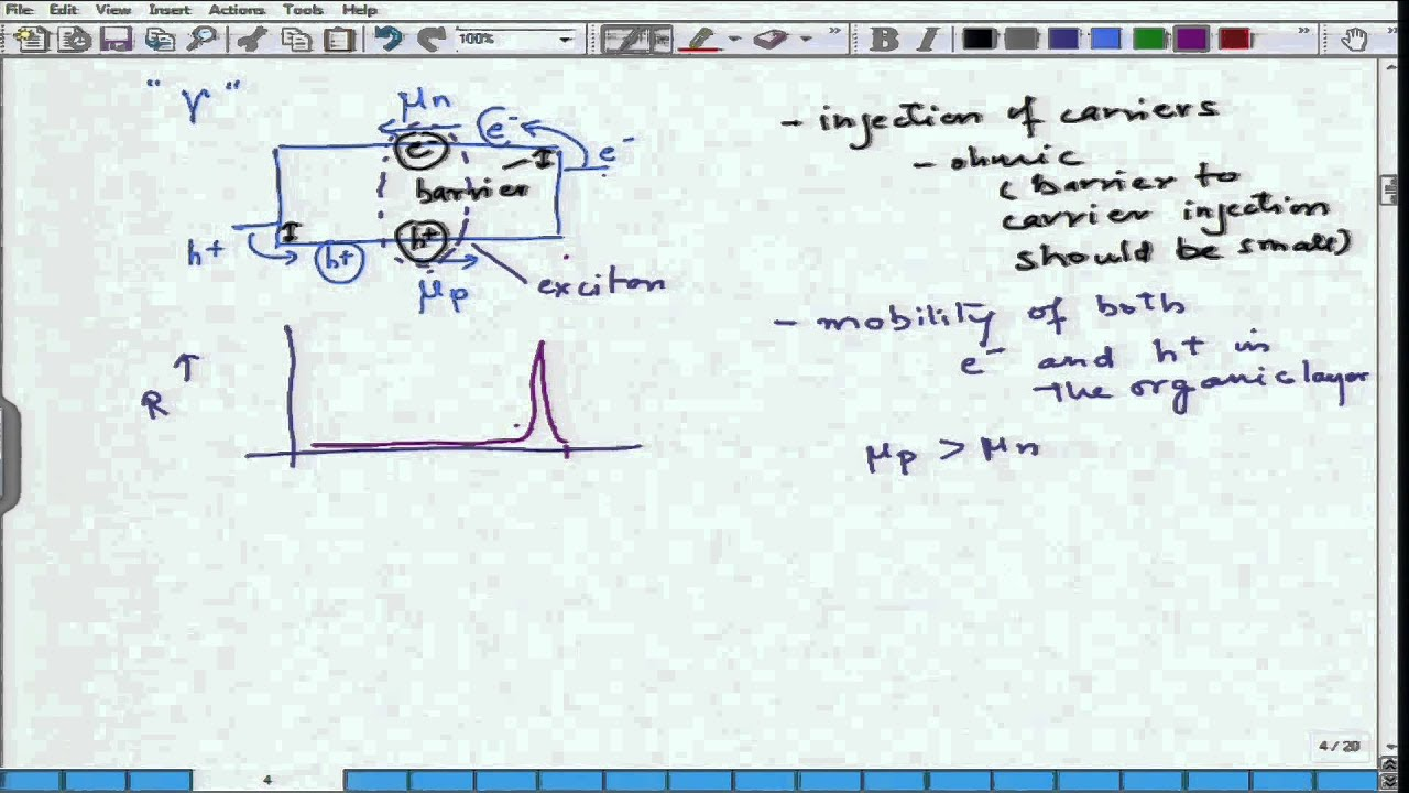 Mod 04 Lec 39 Organic Light Emitting Diodes Youtube Diode Diagram