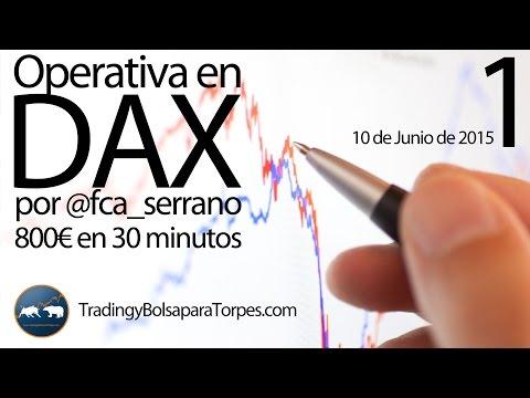 Operativa en DAX (10/06) por Francisca Serrano – +800€ en 30 min – Trading y Bolsa para Torpes