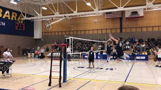 BYU Volleyball Hitting Lines