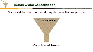 Overview: Data Flow and Consolidation in Financial Consolidation and Close video thumbnail