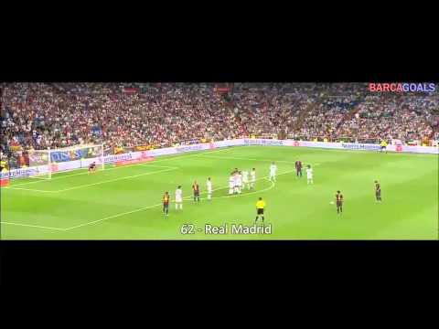 Los 86 goles de Lionel Messi  en el 2012