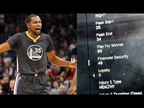 Kevin Durant ROASTED on NBA 2K Over Loyalty Rating