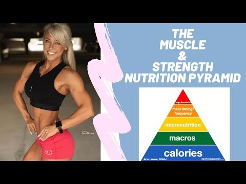 The Muscle & Strength Nutrition Pyramid for Physique Mastery
