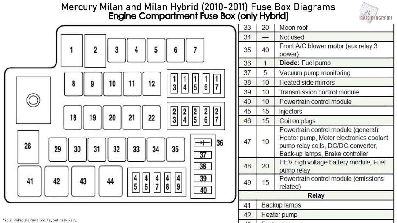 2010 mercury milan fuse diagram - wiring diagram live-make-a -  live-make-a.cfcarsnoleggio.it  cfcarsnoleggio.it
