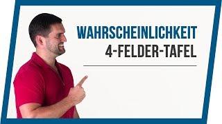 Wahrscheinlichkeit mit Bedingung, 4 Felder Tafel und Co | Mathe by Daniel Jung