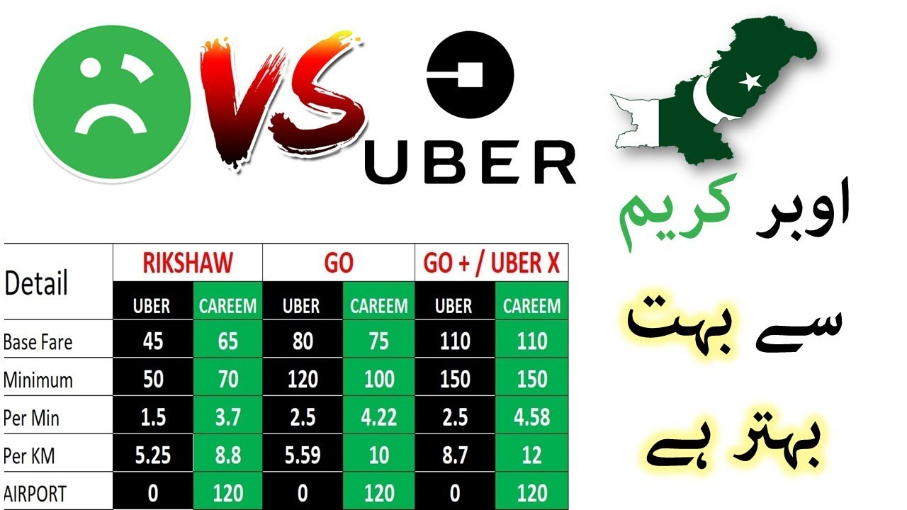 Uber Is Better Than Careem Amazing Facts Vs Live Comparison