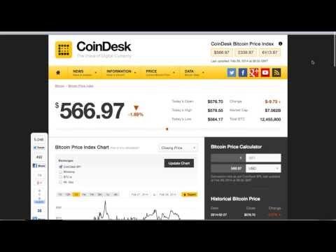 ビットコインニュース #38 2/28 Bitcoin News by BitBiteCoin.com