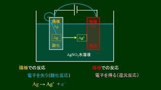 化学基礎 電気分解の応用 その2 めっき