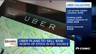 Uber plans to sell $10 billion worth of stock in IPO: Source