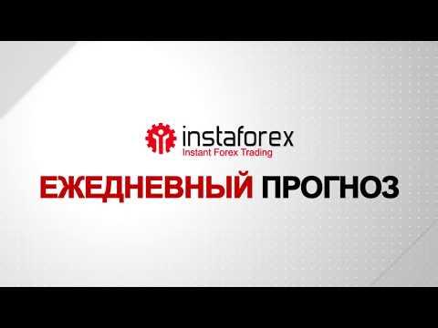 Форекс обзор (мажоры) 04.10.18