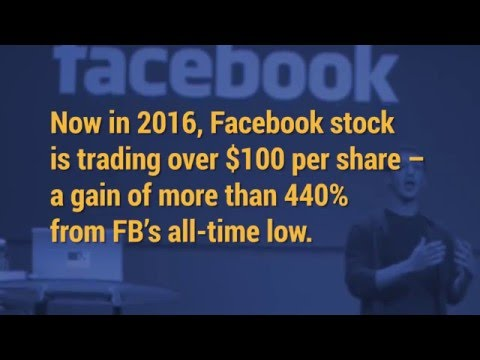 Why the Facebook Stock Price Will Rise