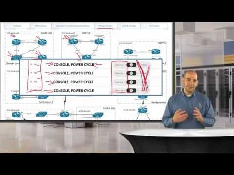 CCIE R&S v5 Lab Troubleshooting Section