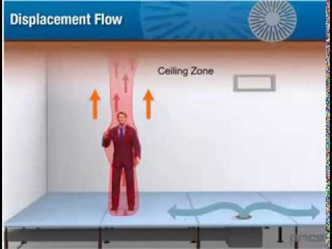9- Fundamentals of HVAC -  Underfloor Air Distribution