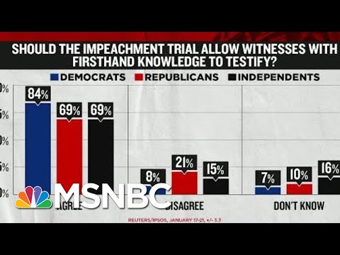 Polls Show Americans Want To Hear From Impeachment Witnesses | Rachel Maddow | MSNBC