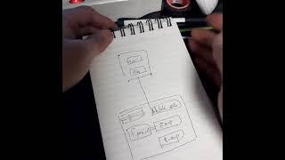 스파크 카오디오 기기 종류및 기기와 스피커 배치 설명
