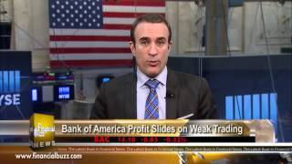 April 15, 2016 Financial News - Business News - Stock Exchange - Market News
