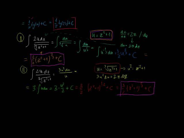 A határozatlan integrál és a helyettesítési szabály 3