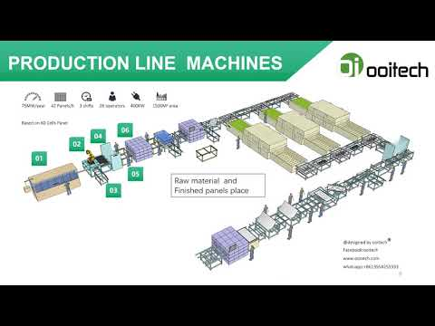 Ooitech Solar Panel Manufacturing Equipment Introduction