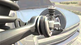 How steering and suspension systems work | ACDelco
