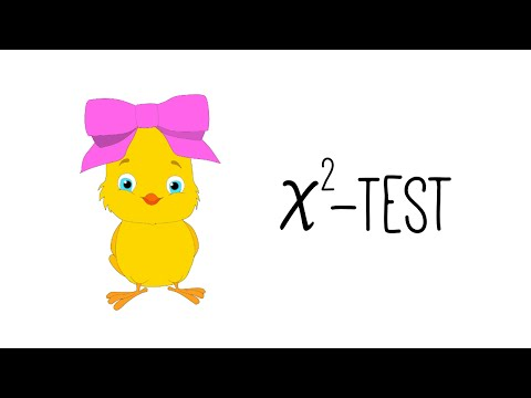 Chi²-Test: Anpassungstest, Homogenitätstest und Unabhängigkeitstest