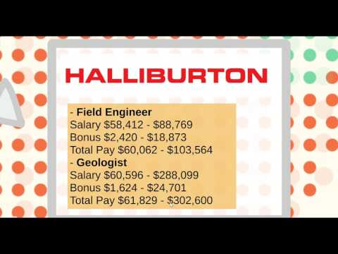 Salaries in different geological positions