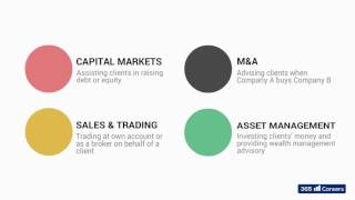 Investment Banking || INDUSTRY overview And Career