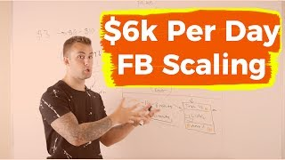 (FB ADS) HOW WE SCALED FROM $1K PER DAY TO $6K PER DAY