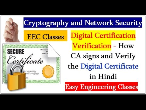 Digital Certification Verification - How CA signs and Verify the ...