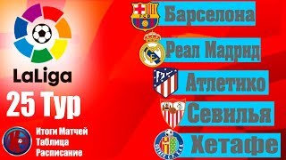 Футбол Чемпионат Испании 2019 20 Ла Лига Итоги матчей 24 го тура Расписание