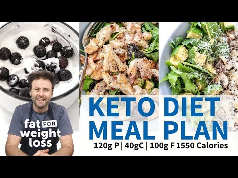 KETO DIET Meal Plan | 1500 Calories | 120g Protein