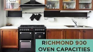 Richmond 900 cavity capacities