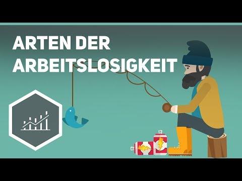 Arten der Arbeitslosigkeit - Makroökonomie ● Gehe auf SIMPLECLUB.DE/GO werde #EinserSchülerиз YouTube · Длительность: 4 мин8 с