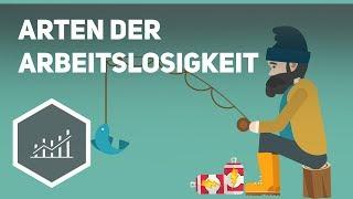 Arten der Arbeitslosigkeit - Makroökonomie ● Gehe auf SIMPLECLUB.DE/GO & werde #EinserSchüler