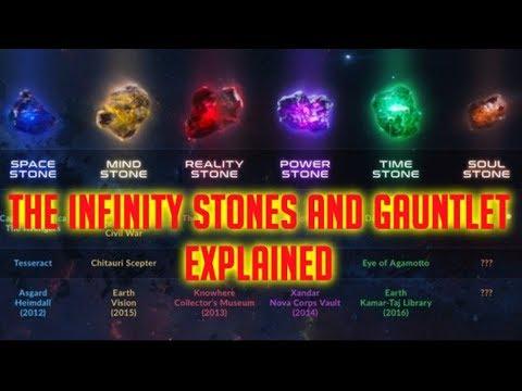 Avengers Infinity War Infinity Stones Explained