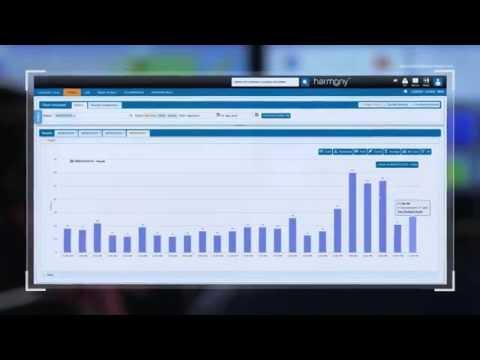 Harmony Meter Data Management & Analytics Software