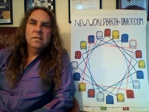 New World Birth - Care and feeding of a New World Age 2014-09-03 - New Tzolk'in Round