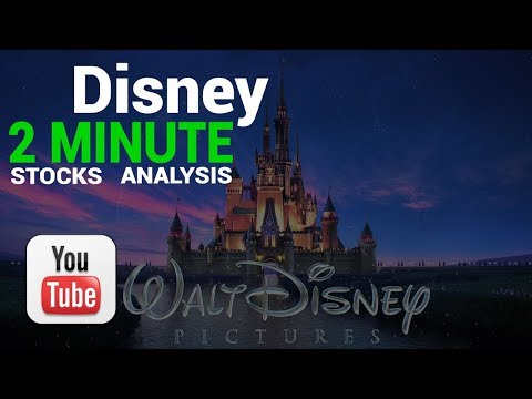 Disney 2 Minute Analysis
