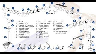 Стоимость и порядок монтажа водосточной системы .(, 2014-10-30T12:24:34.000Z)