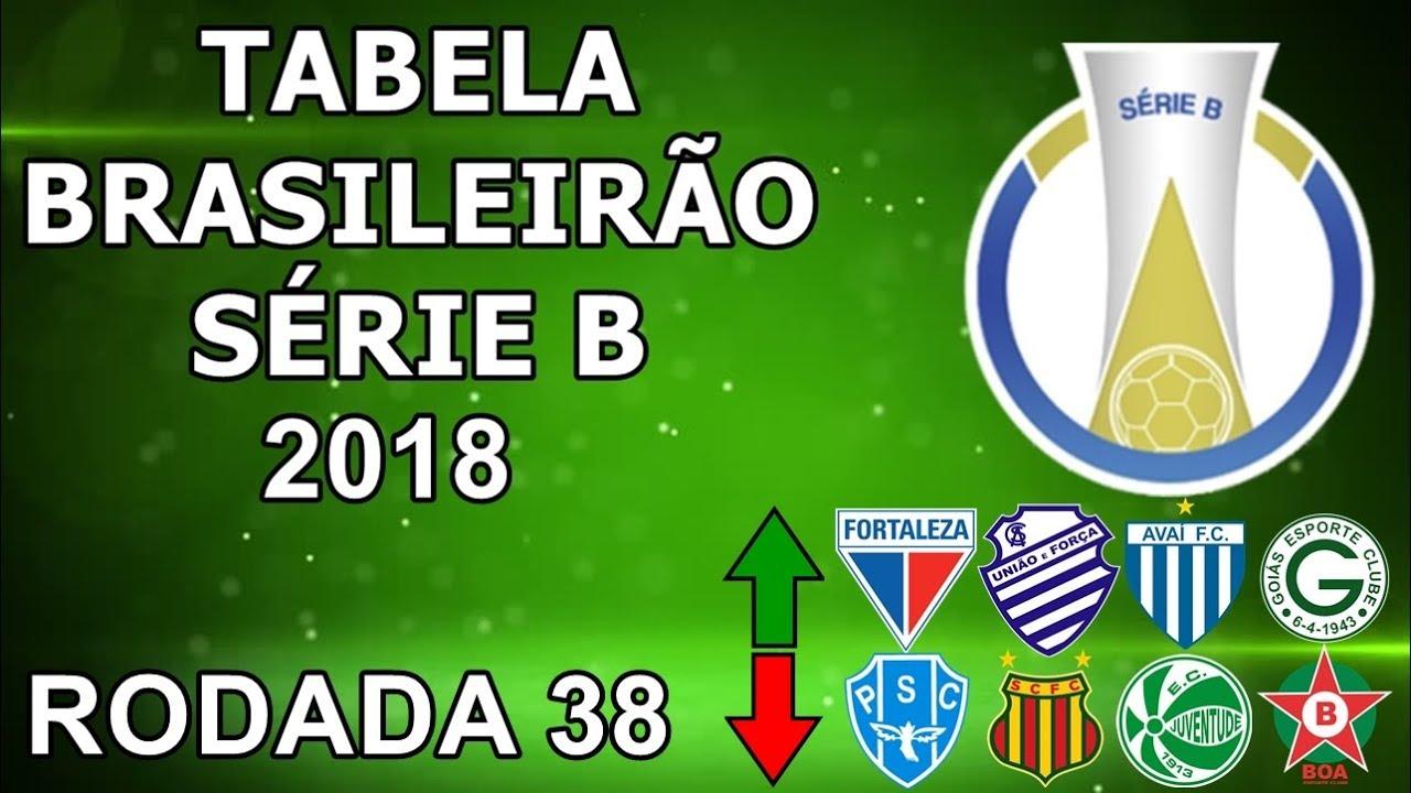 Tabela Do Brasileirao Serie B 2018 Rodada 38 24 11 Youtube