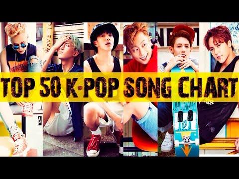 MV CHART [YOUR KPOP] Top 50 K-Pop Songs (July 2015   Week 4)
