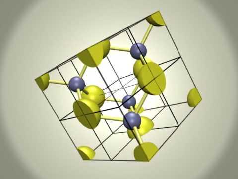 ZincBlende (Sphalerite) Lattice or (Zinc,Iron) Sulfide Lattice