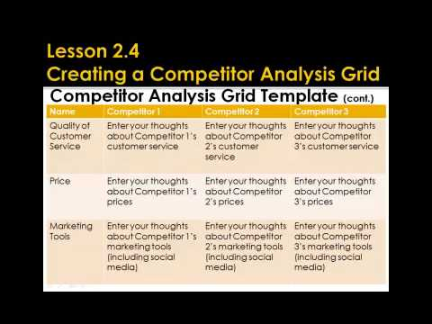 E Business Certification   2 4 Completing A Competitor Analysis Grid  Marketing Competitor Analysis Template