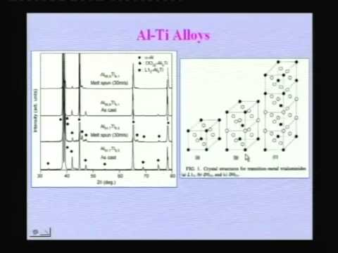 Lec-18 Advanced AI Alloys Part-I