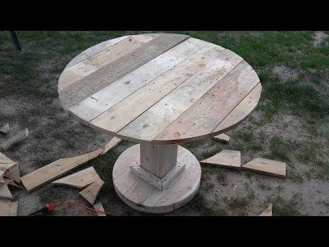Круглый стол YouTube