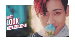 GOT7 - Look Line Distribution (Color Coded) | 갓세븐 - 룩