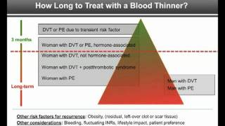 Part 5: How Long to Treat With Blood Thinners - DVT and PE