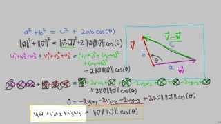 Calculus 3, Topic 3: The dot product